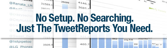Inexpensive analytics and reporting for Twitter. No Setup. No Searching. Just the reports you need.