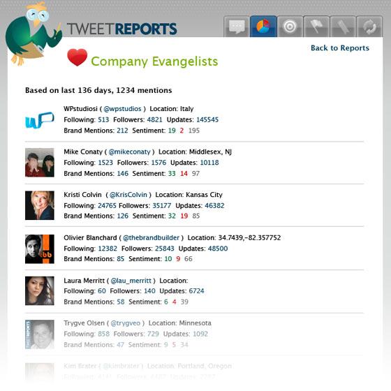 Company Evangelist Report