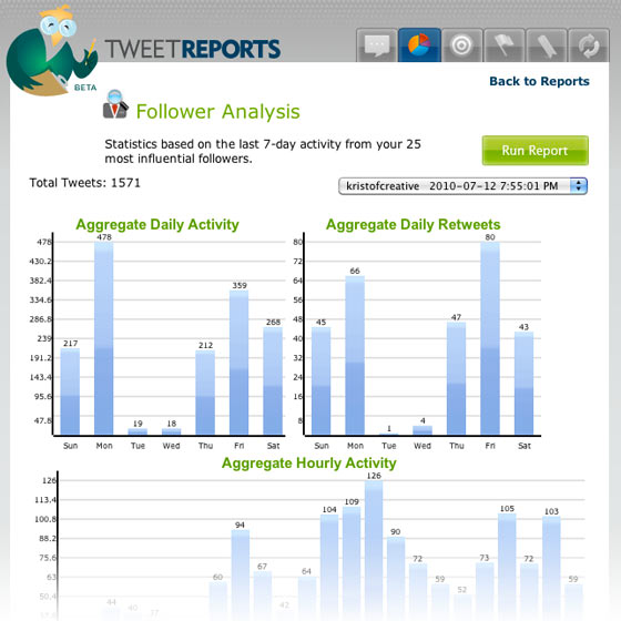 Follower Analysis Report