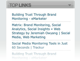 Top Shared Links