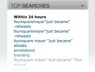 Top Searches