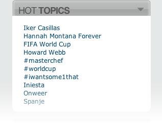 Trending Twitter Topics