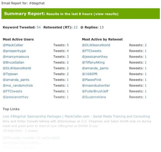 Email Twitter Report