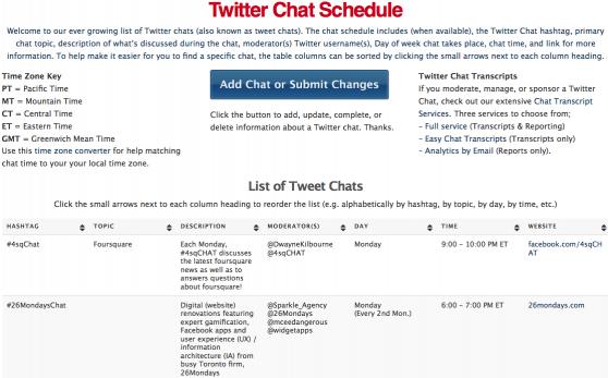 Master Twitter Chat Schedule